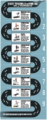 best_treadmills_for_home_use_2016_small